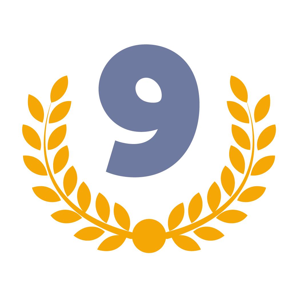 Year Milestone